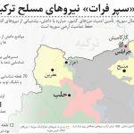 تانک های نیروهای مسلح ترکیه وارد خاک سوریه شدند
