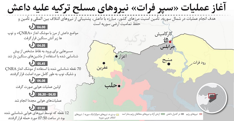 هدف انجام عملیات در شمال سوریه، تأمین امنیت مرزهای کشور، مبارزه با داعش، پشتیبانی از نیروهای ائتلاف بین المللی و تأمین و حفظ تمامیت ارضی سوریه است. ( Yalçın Yoncalık - خبرگزاری آناتولی )